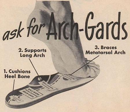 Arch-Gards