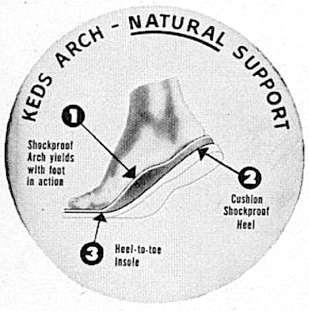 KEDS ARCH - NATURAL SUPPORT