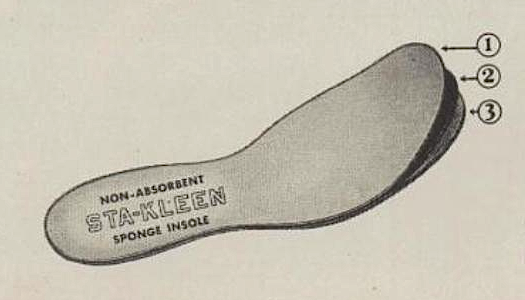 BALL-BAND STAKLEEN insole